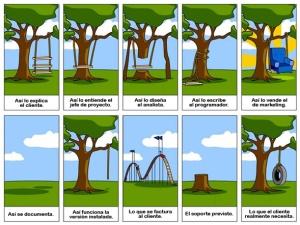 humor-desarrollo-software
