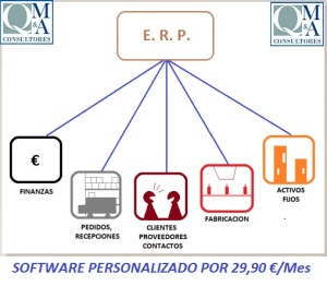 ERP Q&MA
